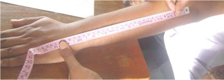 relationship between forearm and foot length