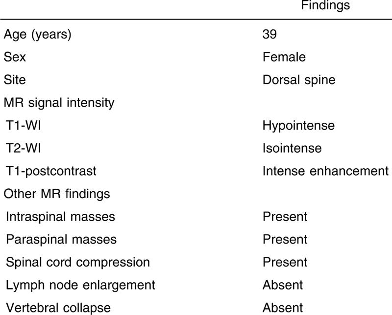 Role Of Mri In The Diagnosis Of Bone Marrow Infiltrative Lesions El